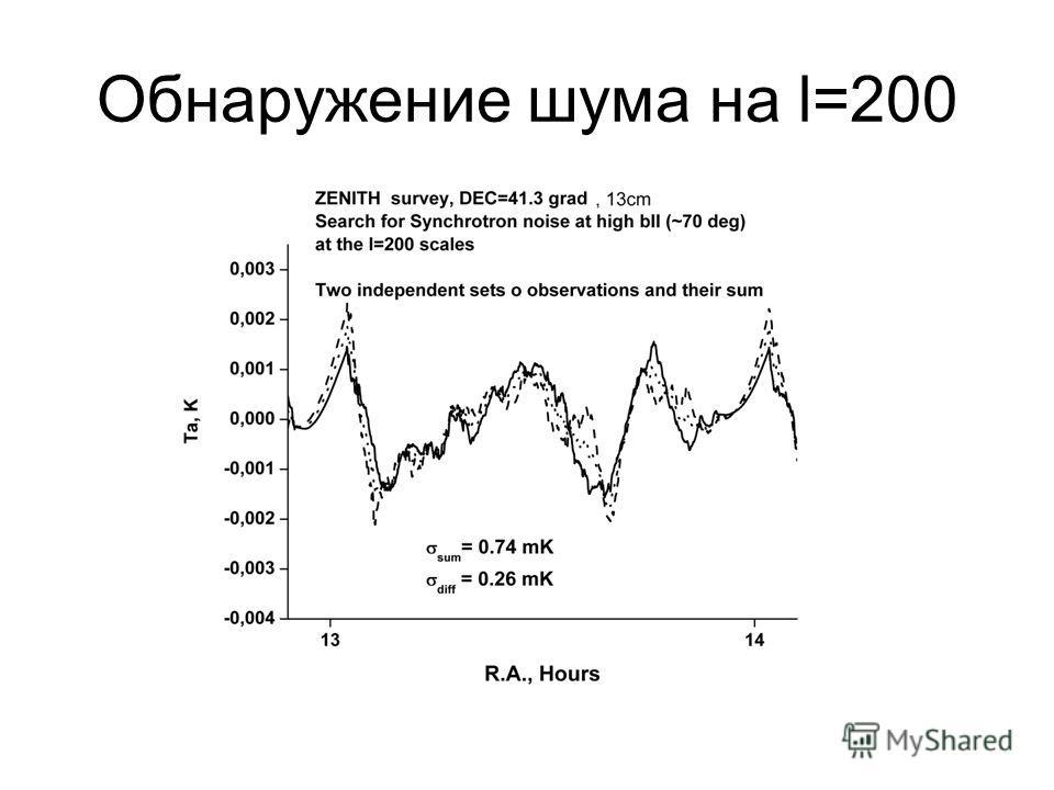 Обнаружение шума на l=200