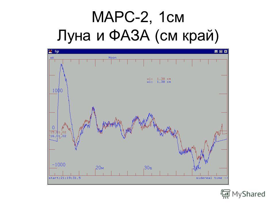 МАРС-2, 1см Луна и ФАЗА (см край)