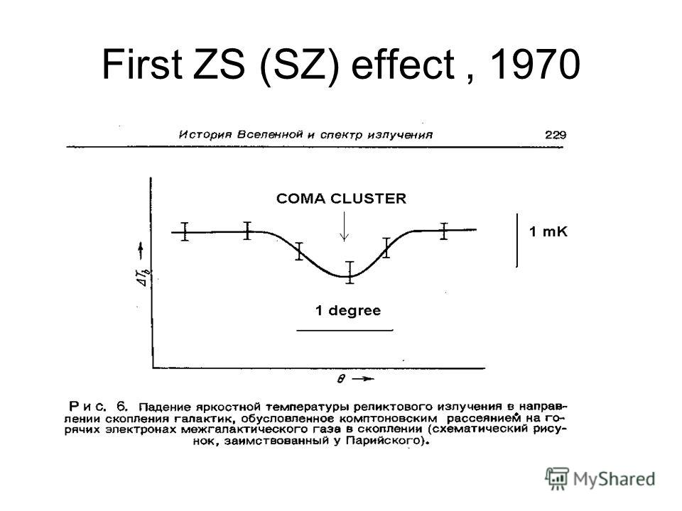 First ZS (SZ) effect, 1970