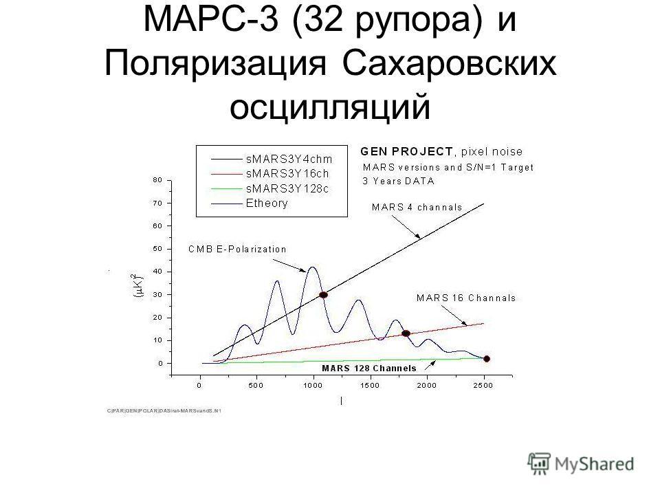 МАРС-3 (32 рупора) и Поляризация Сахаровских осцилляций