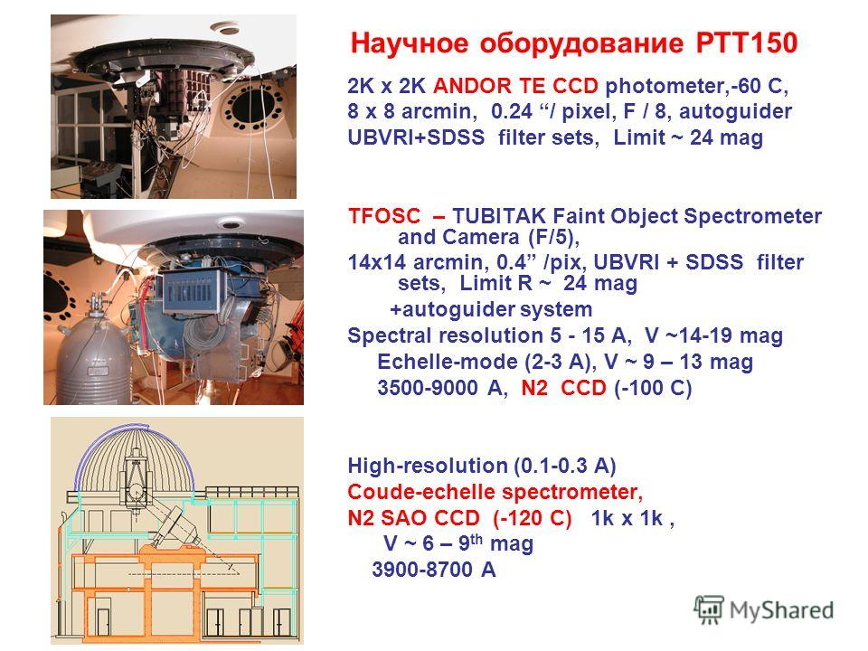 Научное оборудование РTT150 2K x 2K ANDOR TE CCD photometer,-60 C, 8 x 8 arcmin, 0.24 / pixel, F / 8, autoguider UBVRI+SDSS filter sets, Limit ~ 24 mag TFOSC – TUBITAK Faint Object Spectrometer and Camera (F/5), 14x14 arcmin, 0.4 /pix, UBVRI + SDSS f