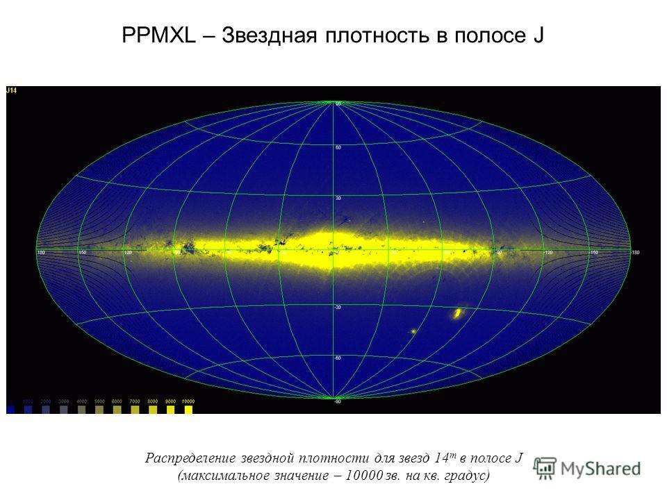 PPMXL – Звездная плотность в полосе J Распределение звездной плотности для звезд 14 m в полосе J (максимальное значение – 10000 зв. на кв. градус)