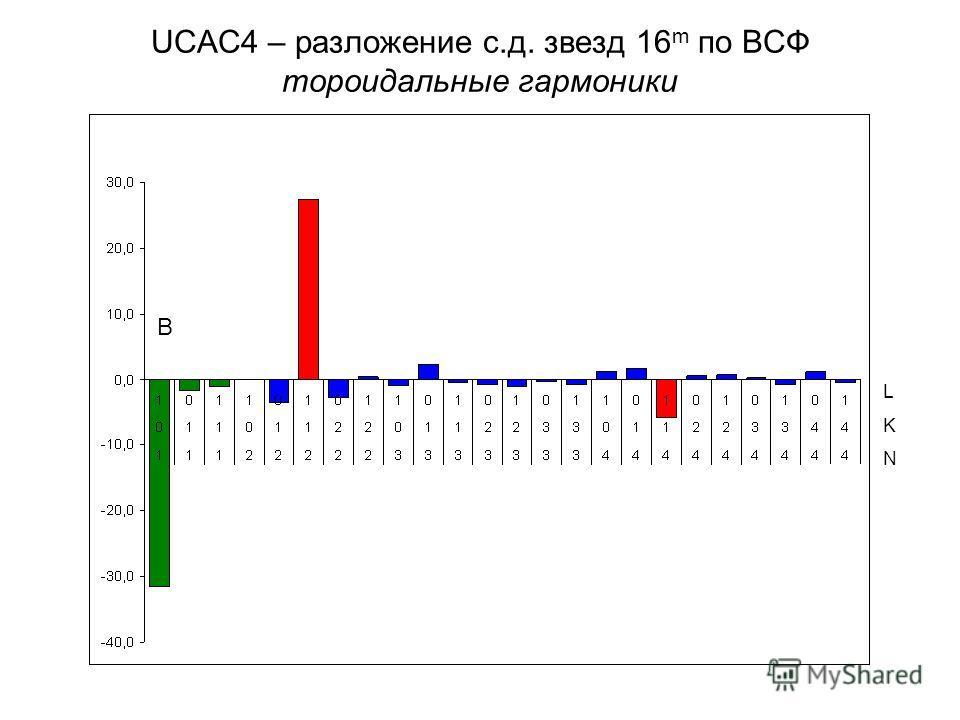 UCAC4 – разложение с.д. звезд 16 m по ВСФ тороидальные гармоники B LKNLKN