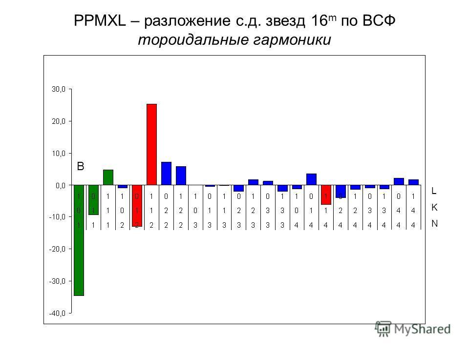 PPMXL – разложение с.д. звезд 16 m по ВСФ тороидальные гармоники B LKNLKN