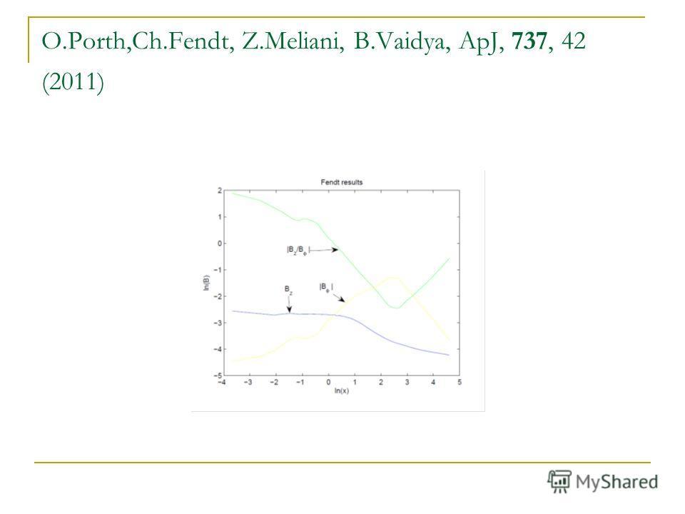 O.Porth,Ch.Fendt, Z.Meliani, B.Vaidya, ApJ, 737, 42 (2011)