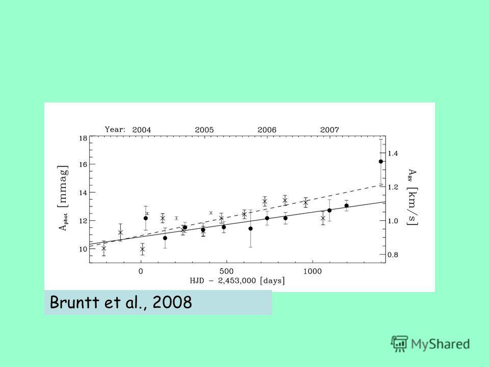 Bruntt et al., 2008