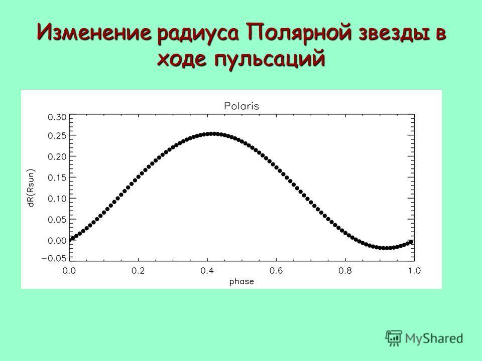 Изменение радиуса Полярной звезды в ходе пульсаций
