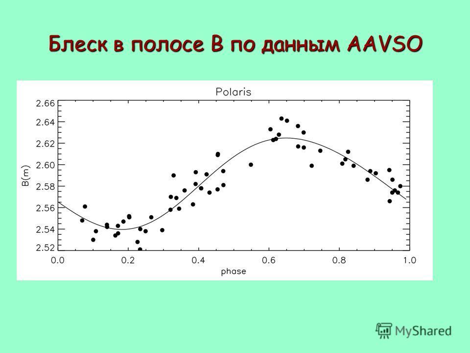 Блеск в полосе B по данным AAVSO