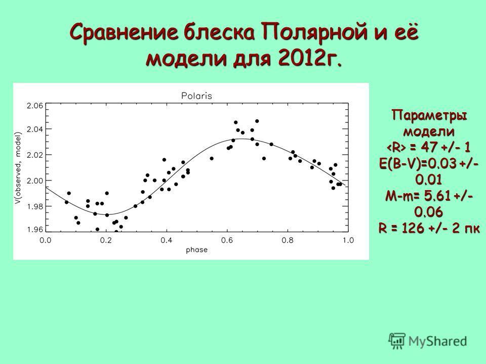 Параметры модели = 47 +/- 1 = 47 +/- 1 E(B-V)=0.03 +/- 0.01 M-m= 5.61 +/- 0.06 R = 126 +/- 2 пк Сравнение блеска Полярной и её модели для 2012г.