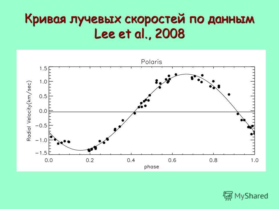 Кривая лучевых скоростей по данным Lee et al., 2008