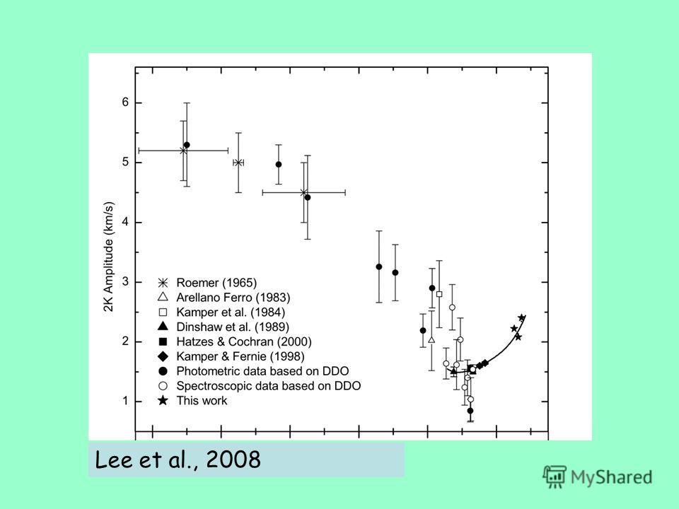 Lee et al., 2008