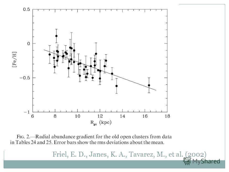 Friel, E. D., Janes, K. A., Tavarez, M., et al. (2002)