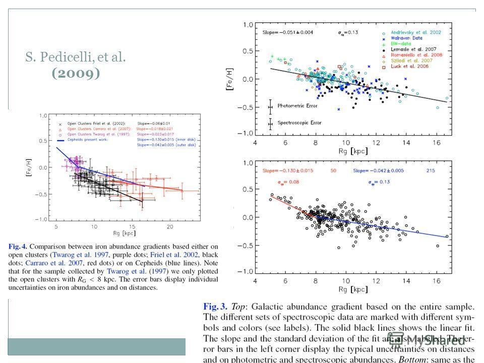 S. Pedicelli, et al. (2009)