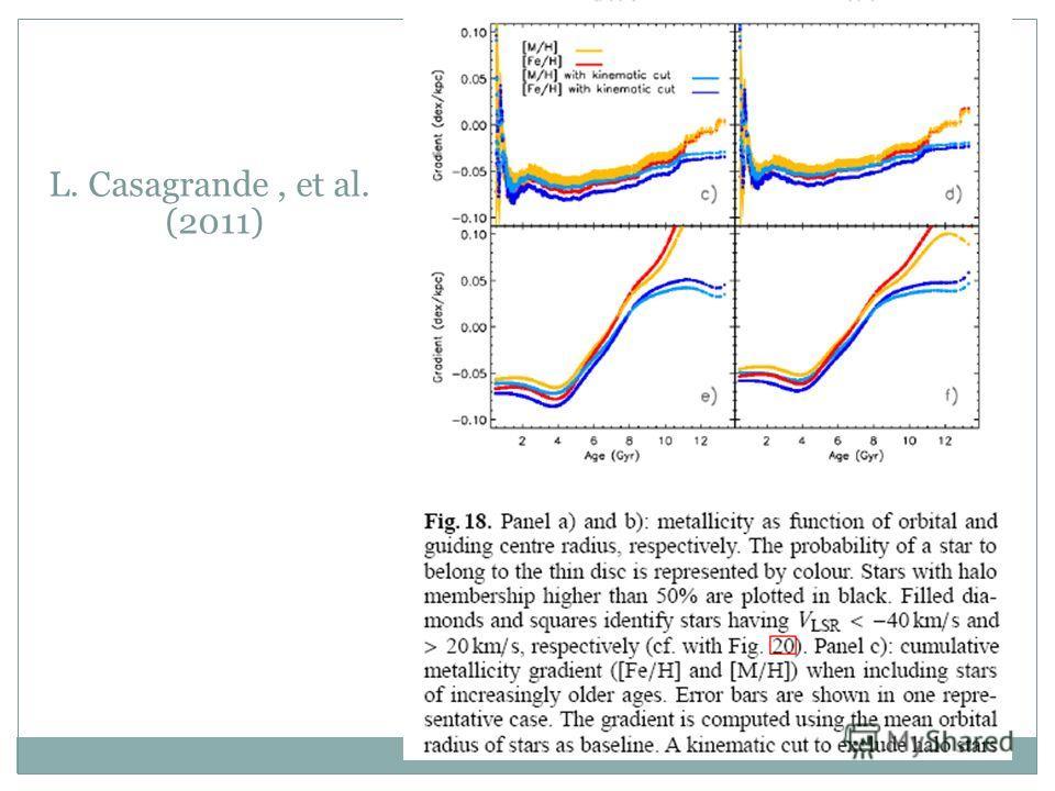 L. Casagrande, et al. (2011)