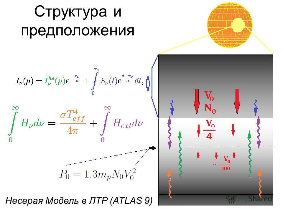 Структура и предположения Несерая Модель в ЛТР (ATLAS 9)