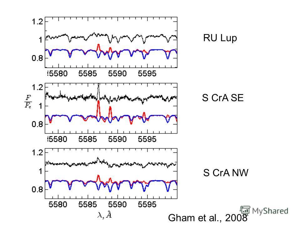 Gham et al., 2008 RU Lup S CrA SE S CrA NW