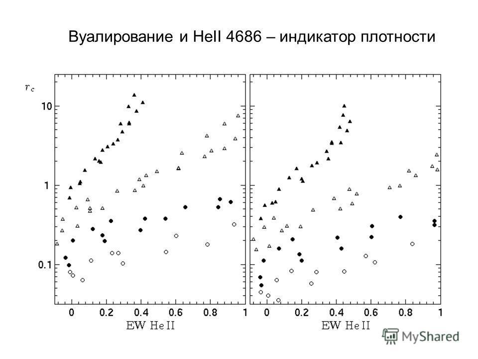 Вуалирование и HeII 4686 – индикатор плотности