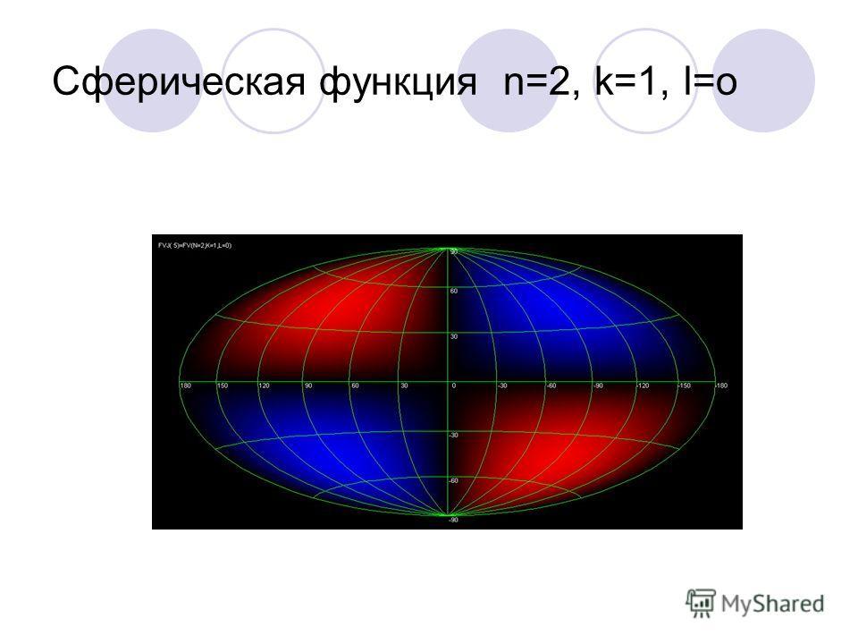 Сферическая функция n=2, k=1, l=o