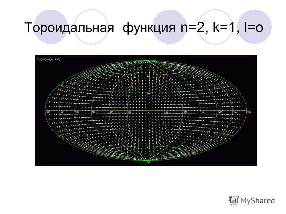 Тороидальная функция n=2, k=1, l=o