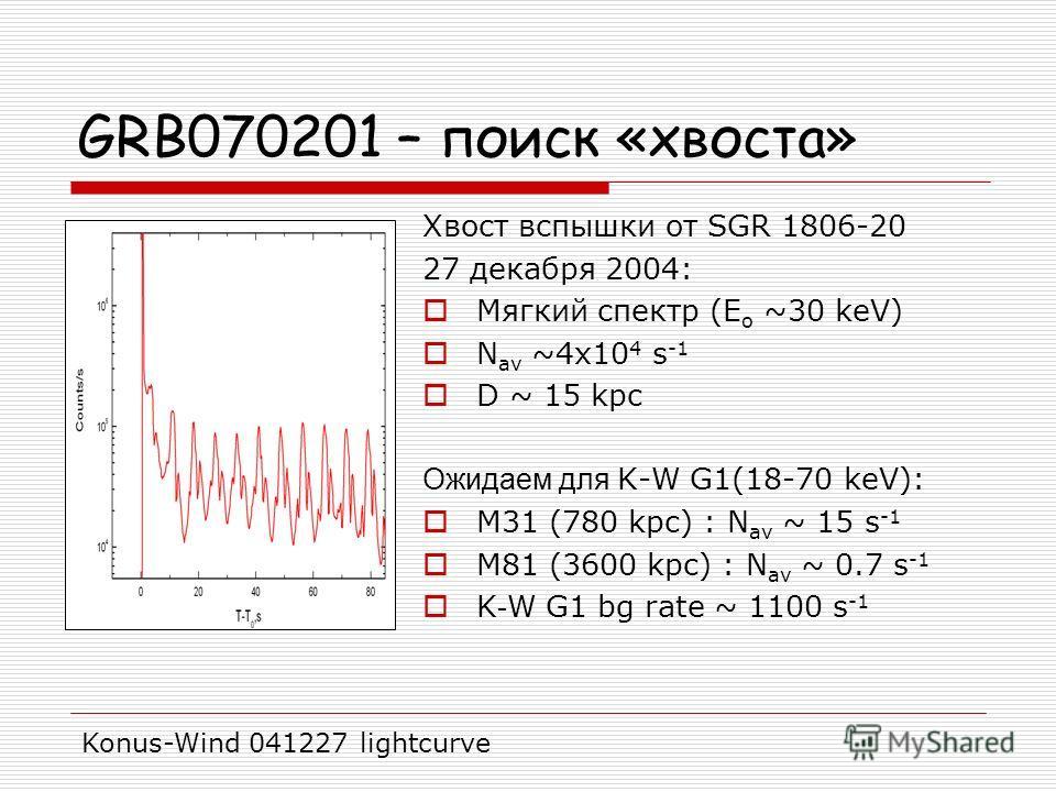 GRB070201 – поиск «хвоста» Хвост вспышки от SGR 1806-20 27 декабря 2004: Мягкий спектр (E o ~30 keV) N av ~4x10 4 s -1 D ~ 15 kpc Ожидаем для K-W G1(18-70 keV): M31 (780 kpc) : N av ~ 15 s -1 M81 (3600 kpc) : N av ~ 0.7 s -1 K - W G1 bg rate ~ 1100 s