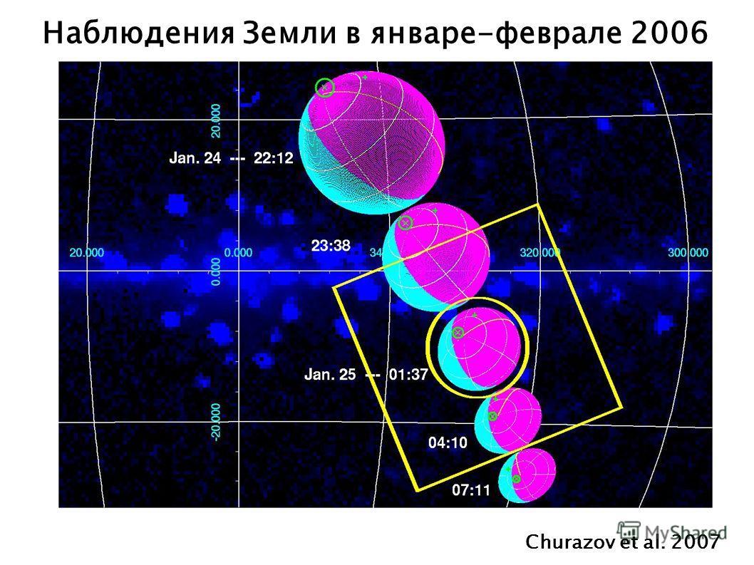 Наблюдения Земли в январе-феврале 2006 Churazov et al. 2007