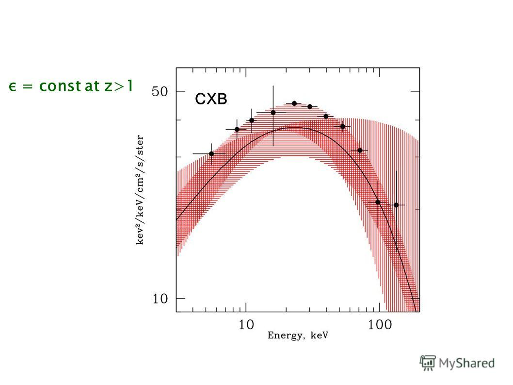 CXB ε = const at z>1