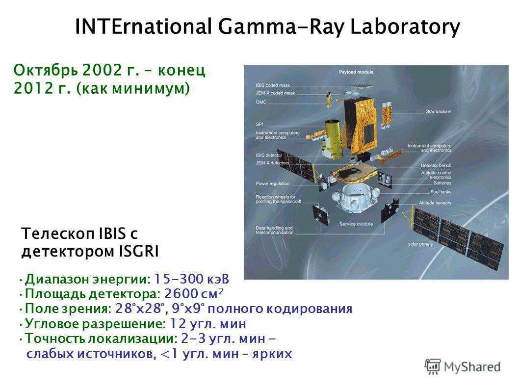 INTErnational Gamma-Ray Laboratory Октябрь 2002 г. – конец 2012 г. (как минимум) Телескоп IBIS с детектором ISGRI Диапазон энергии: 15-300 кэВ Площадь детектора: 2600 см 2 Поле зрения: 28°x28°, 9°x9° полного кодирования Угловое разрешение: 12 угл. ми