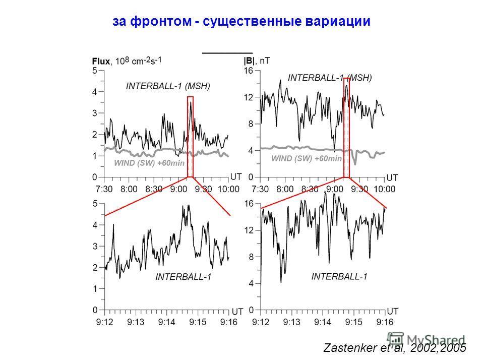 за фронтом - существенные вариации Zastenker et al, 2002,2005