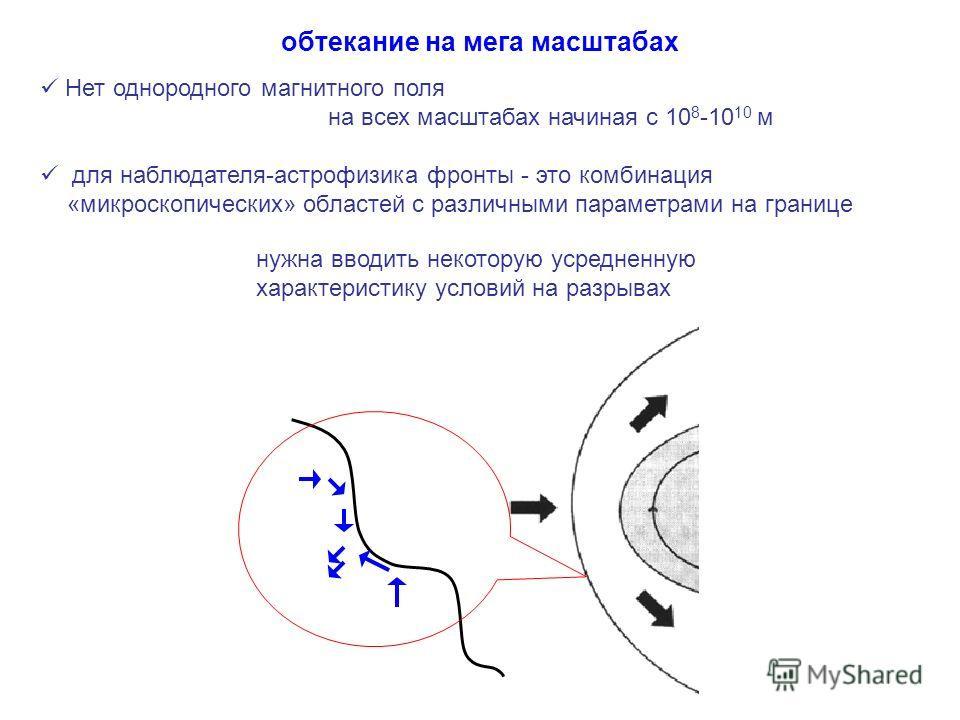 Нет однородного магнитного поля на всех масштабах начиная с 10 8 -10 10 м для наблюдателя-астрофизика фронты - это комбинация «микроскопических» областей с различными параметрами на границе нужна вводить некоторую усредненную характеристику условий н