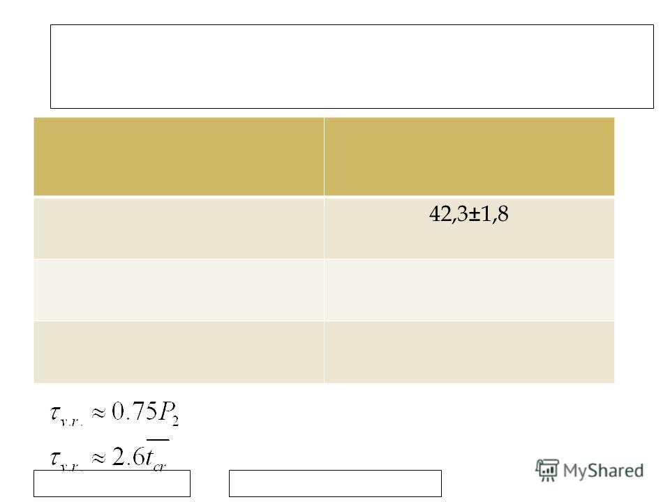 11.7.11 Периоды колебаний 42,3±1,8