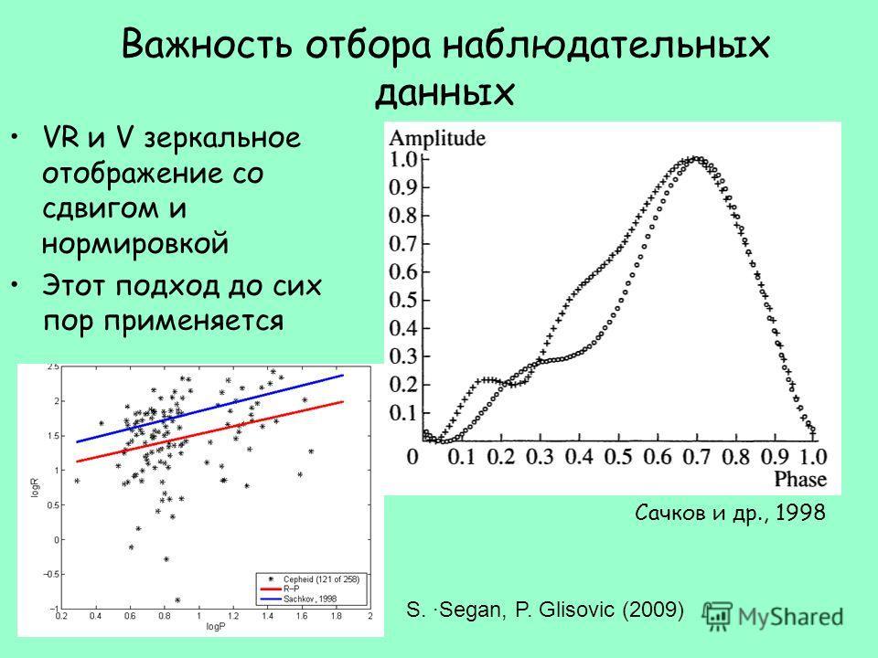 Важность отбора наблюдательных данных VR и V зеркальное отображение со сдвигом и нормировкой Этот подход до сих пор применяется Сачков и др., 1998 S. ·Segan, P. Glisovic (2009)