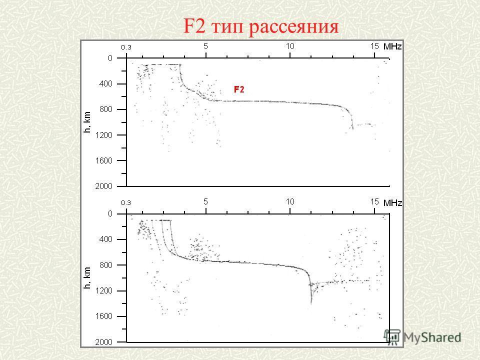 F2 тип рассеяния