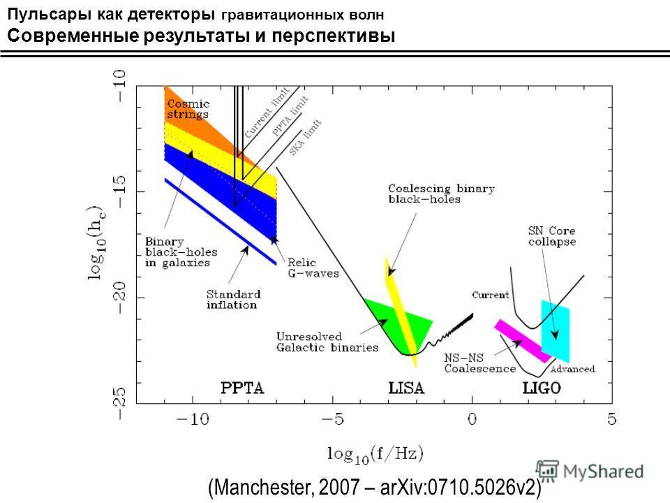 Пульсары как детекторы гравитационных волн Современные результаты и перспективы (Manchester, 2007 – arXiv:0710.5026v2)