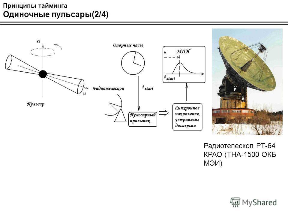 Принципы тайминга Одиночные пульсары(2/4) Радиотелескоп РТ-64 КРАО (ТНА-1500 ОКБ МЭИ)