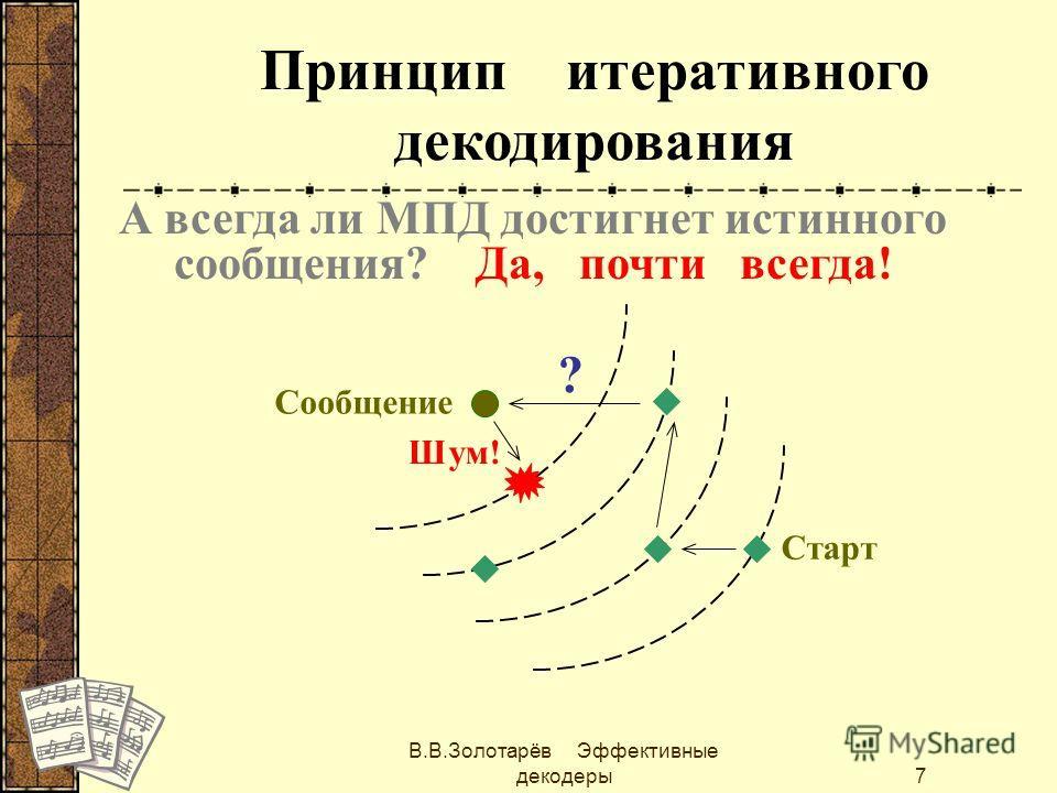 В.В.Золотарёв Эффективные декодеры6 Принцип численного итеративного решения уравнения f(x)=0 (с 1972г.) - в течение 6 лет был перенесён в технику кодирования. На Западе этот подход открыли только в 1993г. (турбо коды)