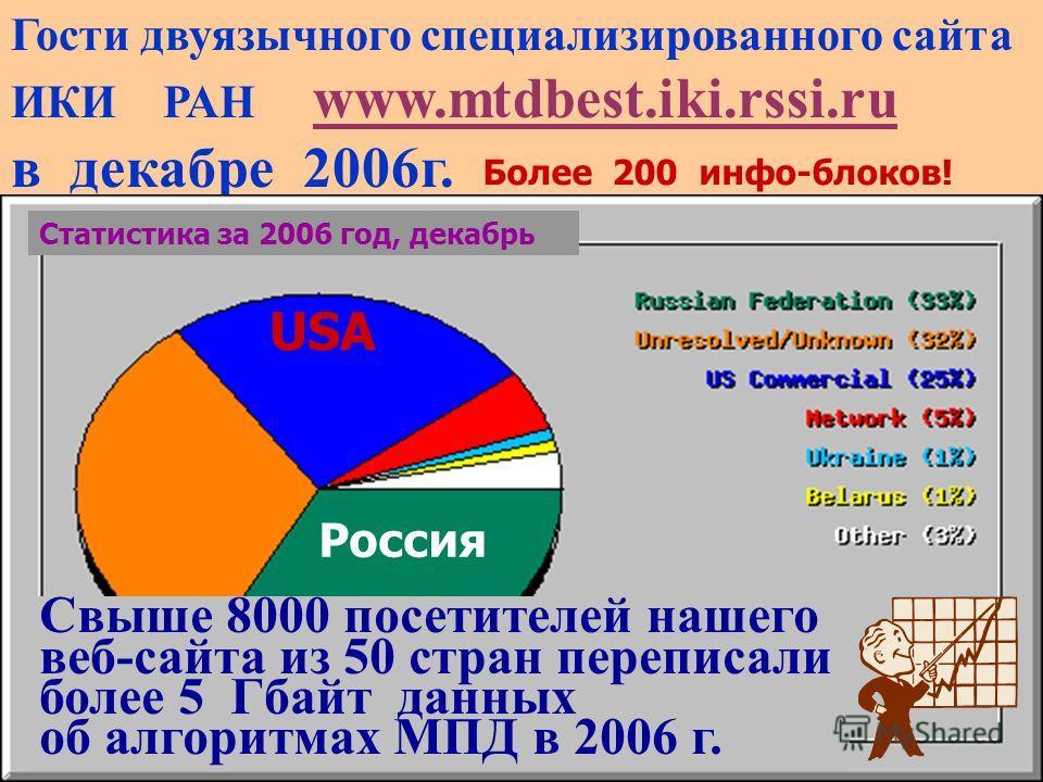8 Гости двуязычного специализированного сайта ИКИ РАН www.mtdbest.iki.rssi.ru в декабре 2006г. Свыше 8000 посетителей нашего веб-сайта из 46 стран переписали более 2 Гбайт данных об алгоритмах МПД в 2006 г. Свыше 8000 посетителей нашего веб-сайта из