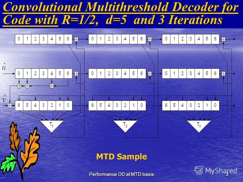 Performance OD at MTD basis3 MTD Sample Convolutional Multithreshold Decoder for Code with R=1/2, d=5 and 3 Iterations