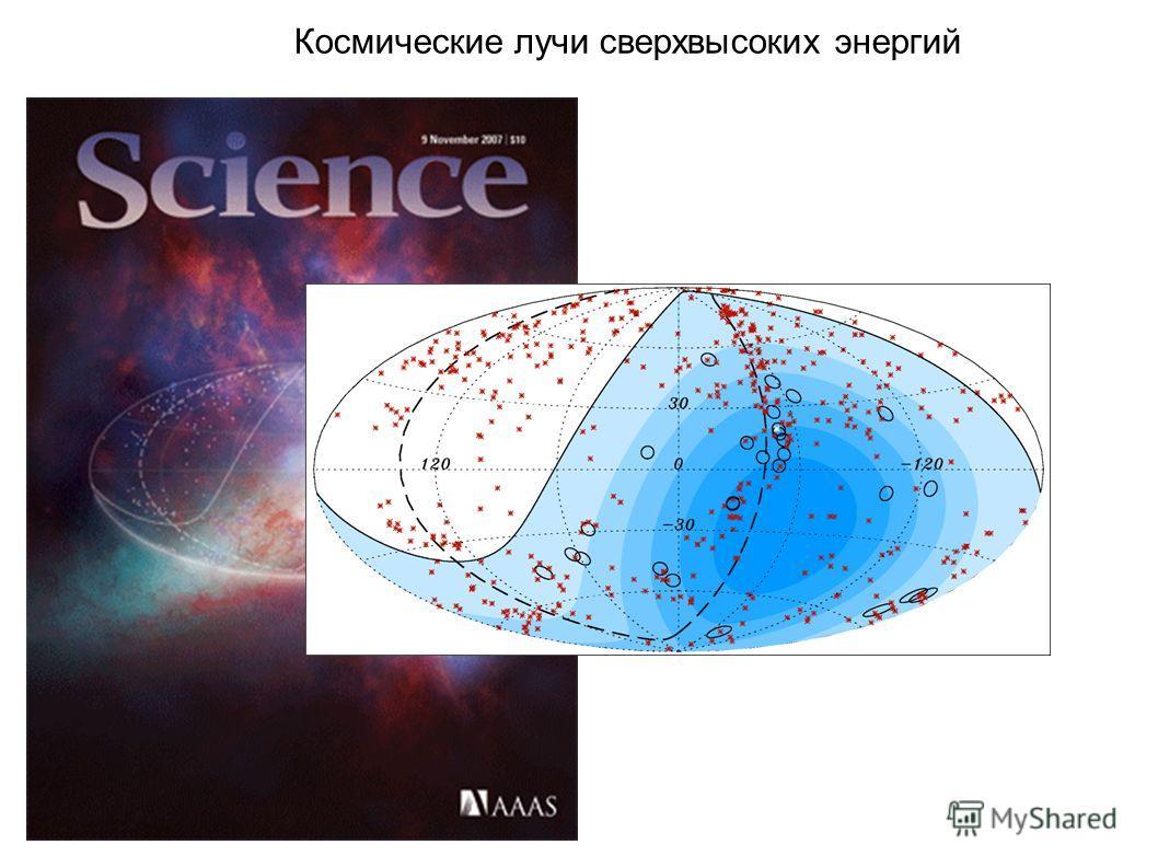 Космические лучи сверхвысоких энергий