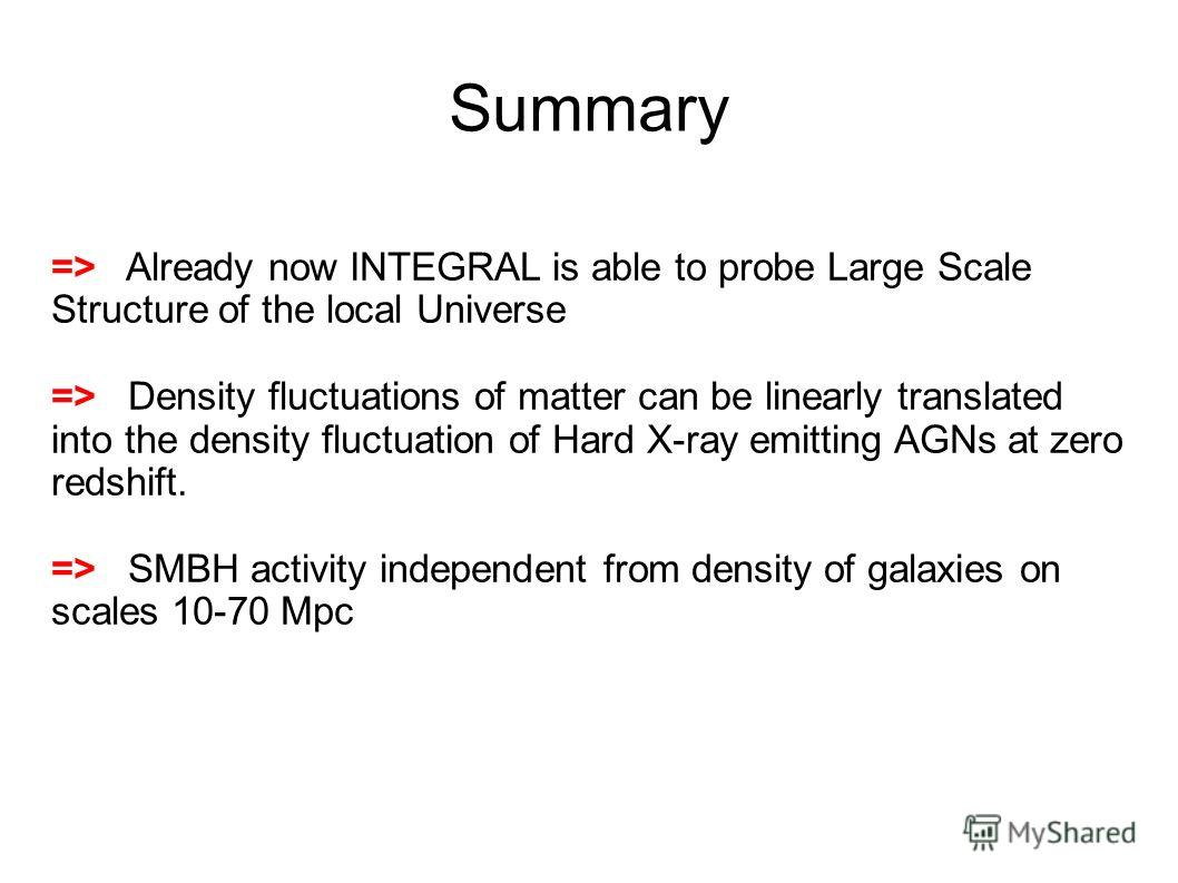 Summary => Already now INTEGRAL is able to probe Large Scale Structure of the local Universe => Density fluctuations of matter can be linearly translated into the density fluctuation of Hard X-ray emitting AGNs at zero redshift. => SMBH activity inde