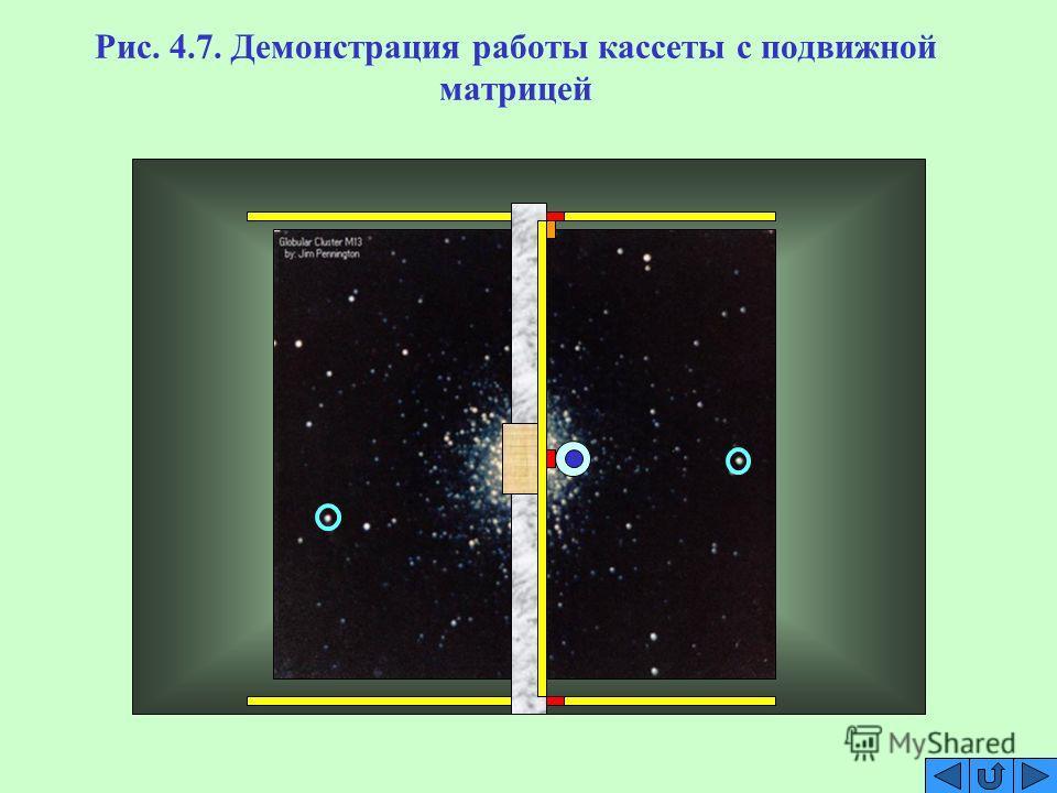 Рис. 4.7. Демонстрация работы кассеты с подвижной матрицей
