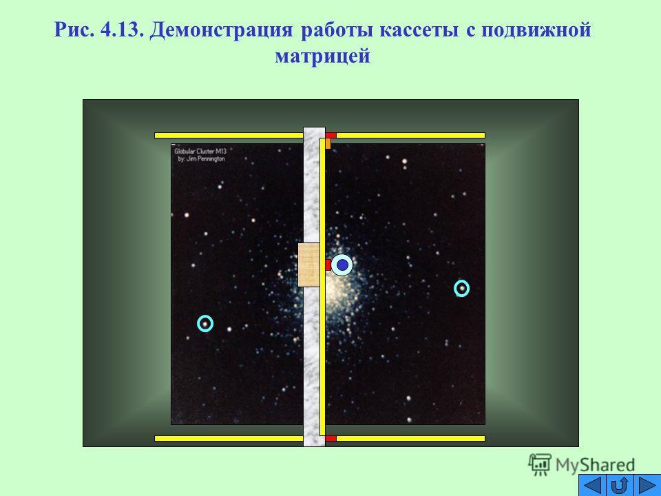 Рис. 4.13. Демонстрация работы кассеты с подвижной матрицей