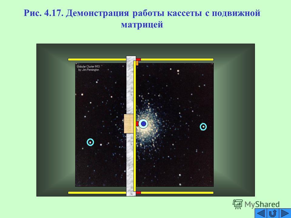 Рис. 4.17. Демонстрация работы кассеты с подвижной матрицей