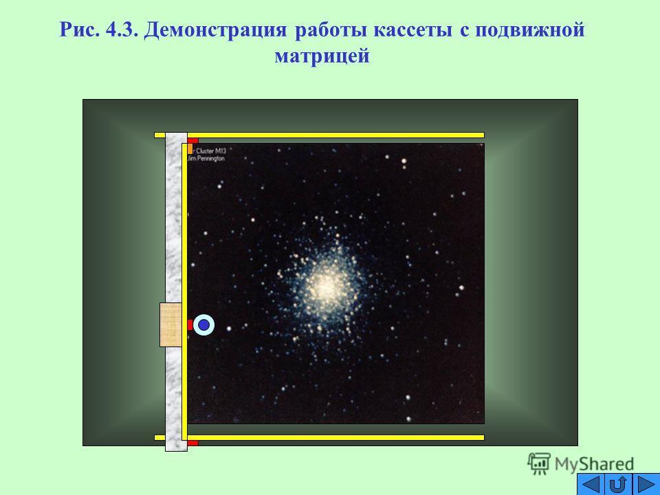Рис. 4.3. Демонстрация работы кассеты с подвижной матрицей