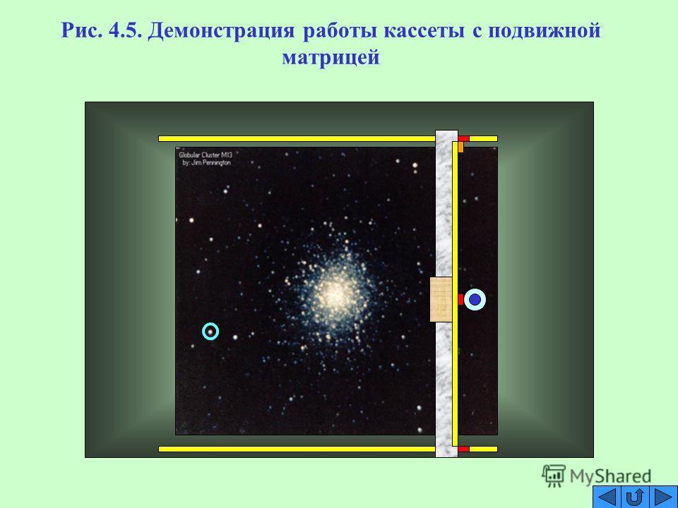 Рис. 4.5. Демонстрация работы кассеты с подвижной матрицей
