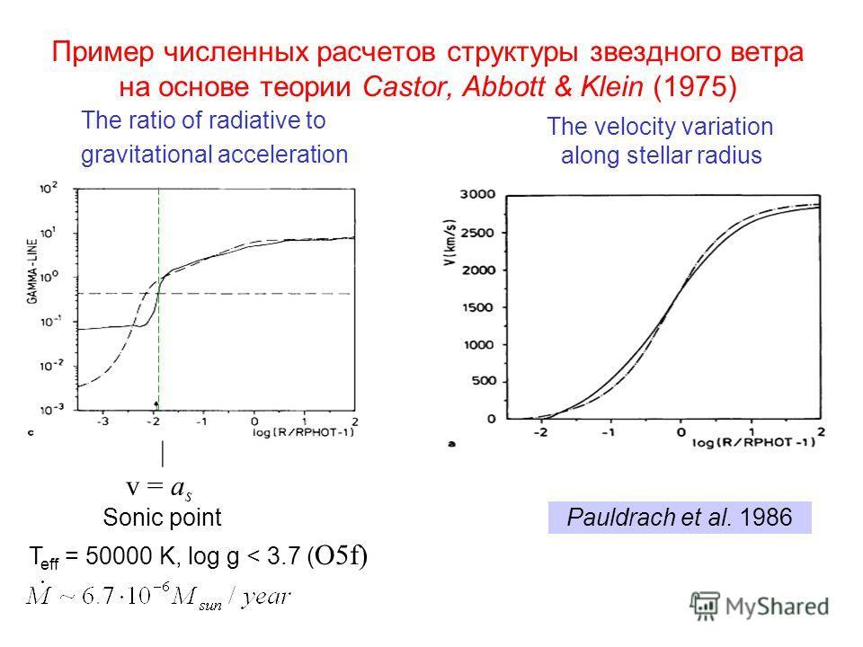 Пример численных расчетов структуры звездного ветра на основе теории Castor, Abbott & Klein (1975) The ratio of radiative to gravitational acceleration Pauldrach et al. 1986 The velocity variation along stellar radius | v = a s Sonic point T eff = 50