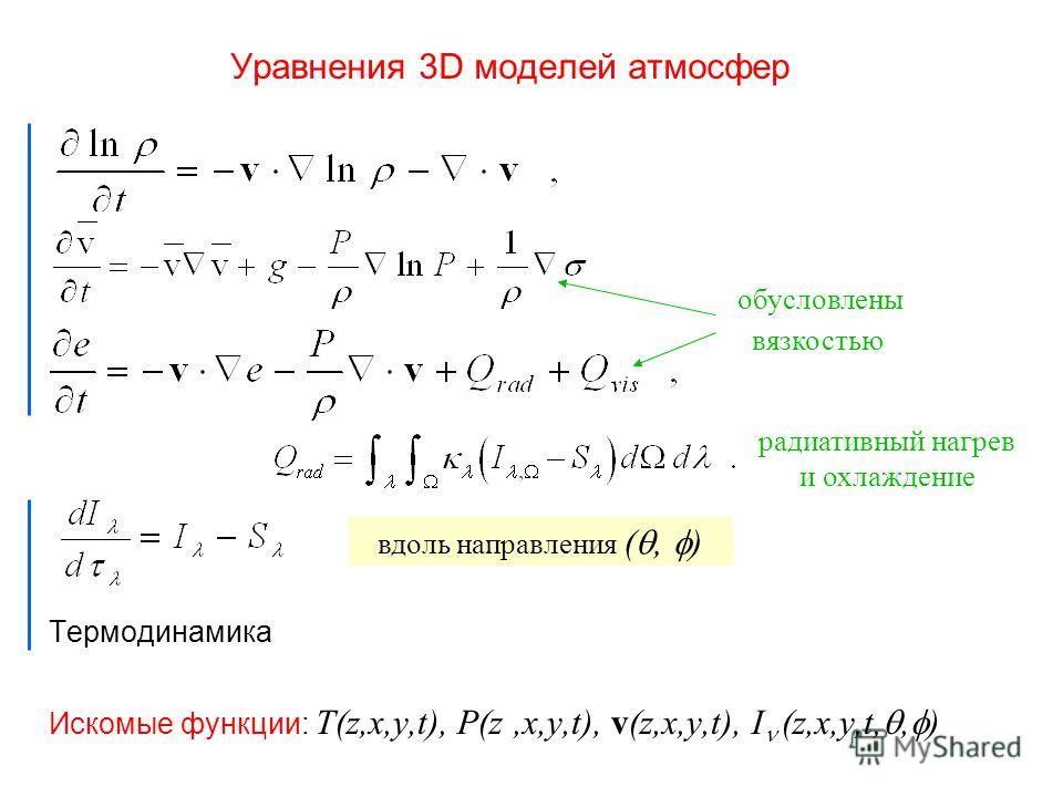 Уравнения 3D моделей атмосфер Термодинамика Искомые функции: T(z,x,y,t), P(z,x,y,t), v(z,x,y,t), I (z,x,y,t,, ) вдоль направления (, ) обусловлены вязкостью радиативный нагрев и охлаждение