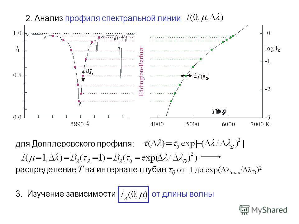 2. Анализ профиля спектральной линии для Допплеровского профиля: распределение T на интервале глубин 0 от 1 до exp( max / D ) 2 3. Изучение зависимости от длины волны