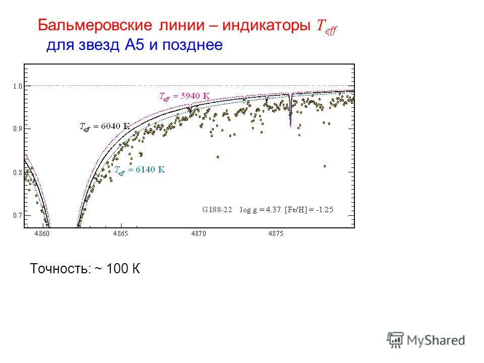 Бальмеровские линии – индикаторы T eff для звезд А5 и позднее Точность: ~ 100 К
