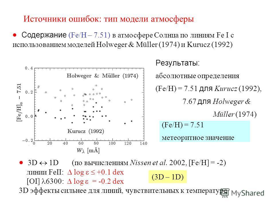 Источники ошибок: тип модели атмосферы Результаты: абсолютные определения (Fe/H) = 7.51 для Kurucz (1992), 7.67 для Holweger & Müller (1974) Содержание (Fe/H – 7.51) в атмосфере Солнца по линиям Fe I с использованием моделей Holweger & Müller (1974)