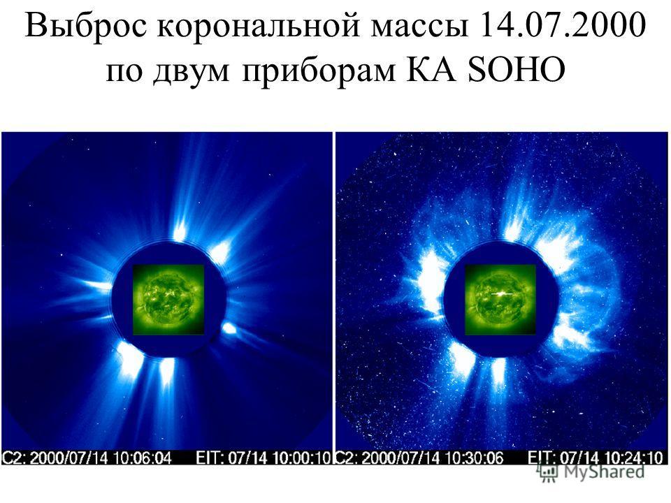 Выброс корональной массы 14.07.2000 по двум приборам КА SOHO